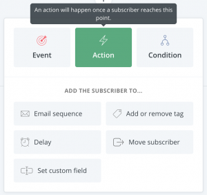 ConvertKit Automations: Actions