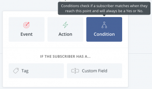 ConvertKit Automations: Conditions