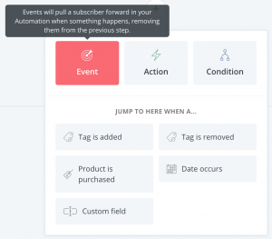 ConvertKit Automations: Events