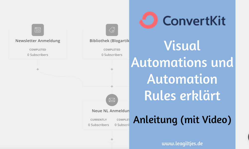 Visual Automations und Automation Rules bei ConvertKit: So läuft dein E-Mail-Marketing auf Autopilot